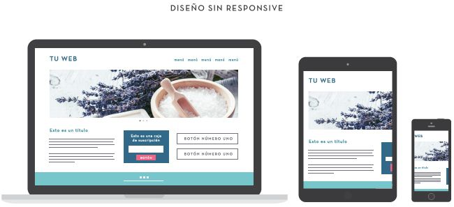 diseño web sin responsive multiples dispositivos