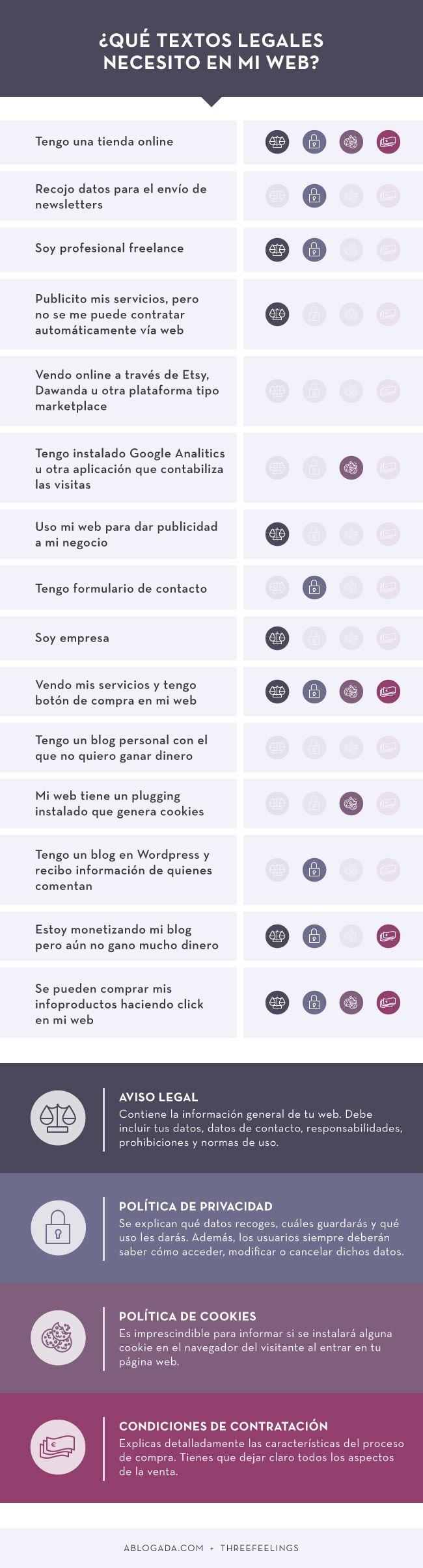 tabla-textoslegales