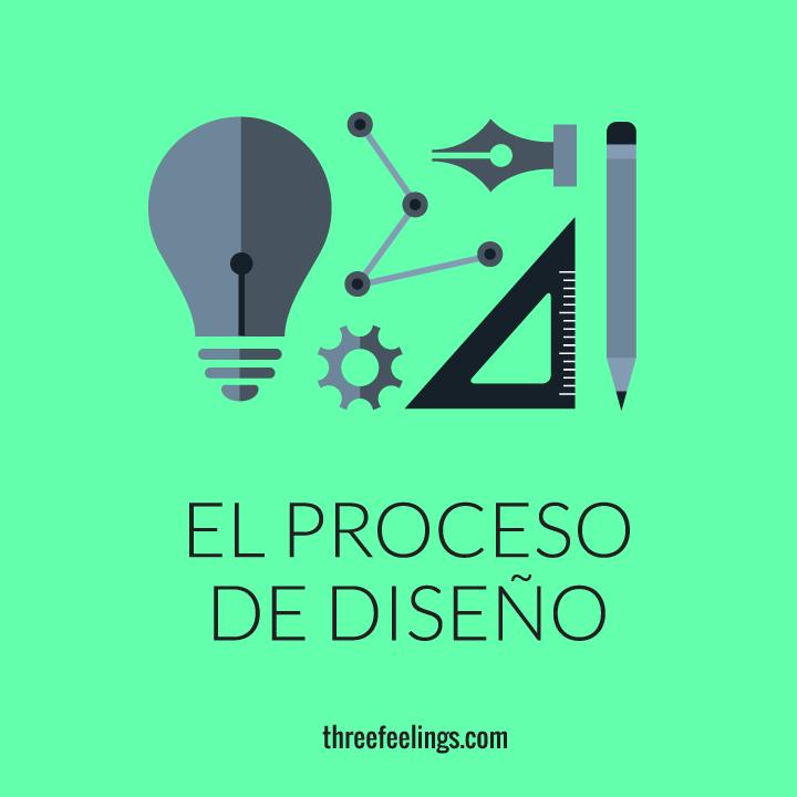 elproceso-de-diseno-paso-a-paso-threefeelings-design-process-2