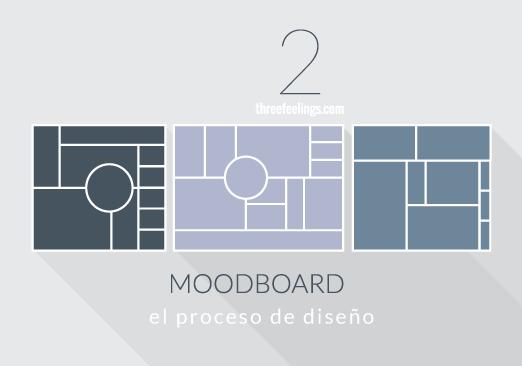 elprocesodediseno-1-moodboard-three-feelings-post